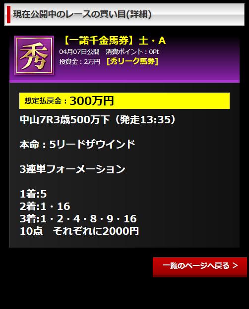 【リーク馬券】0407